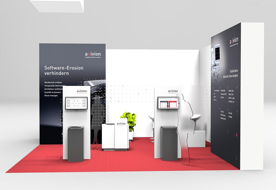 Messgrafik axivion Embedded World 2018